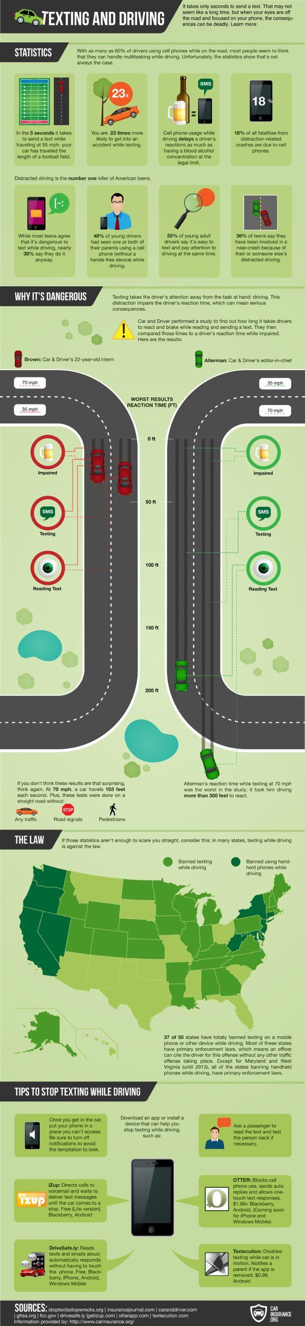 Pisanie a prowadzenie samochodów
