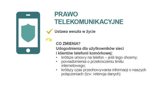 Ustawa o prawie telekomunikacyjnym