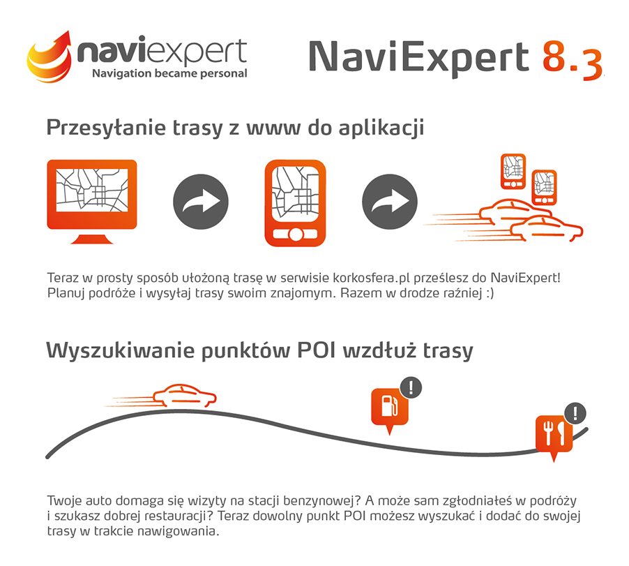 NaviExpert 8.3