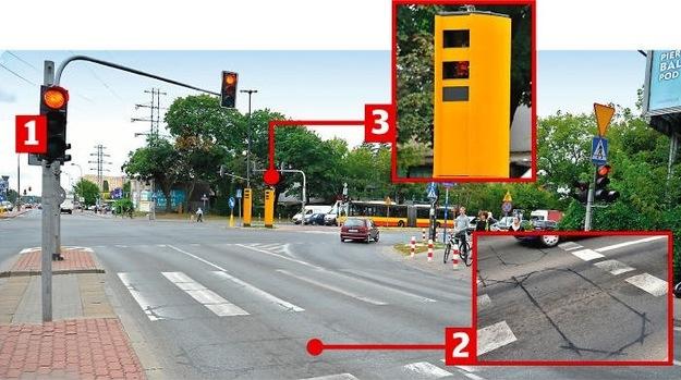 Kamery na światłach i kamery uliczne