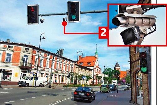 Jak wyglądają kamery uliczne?