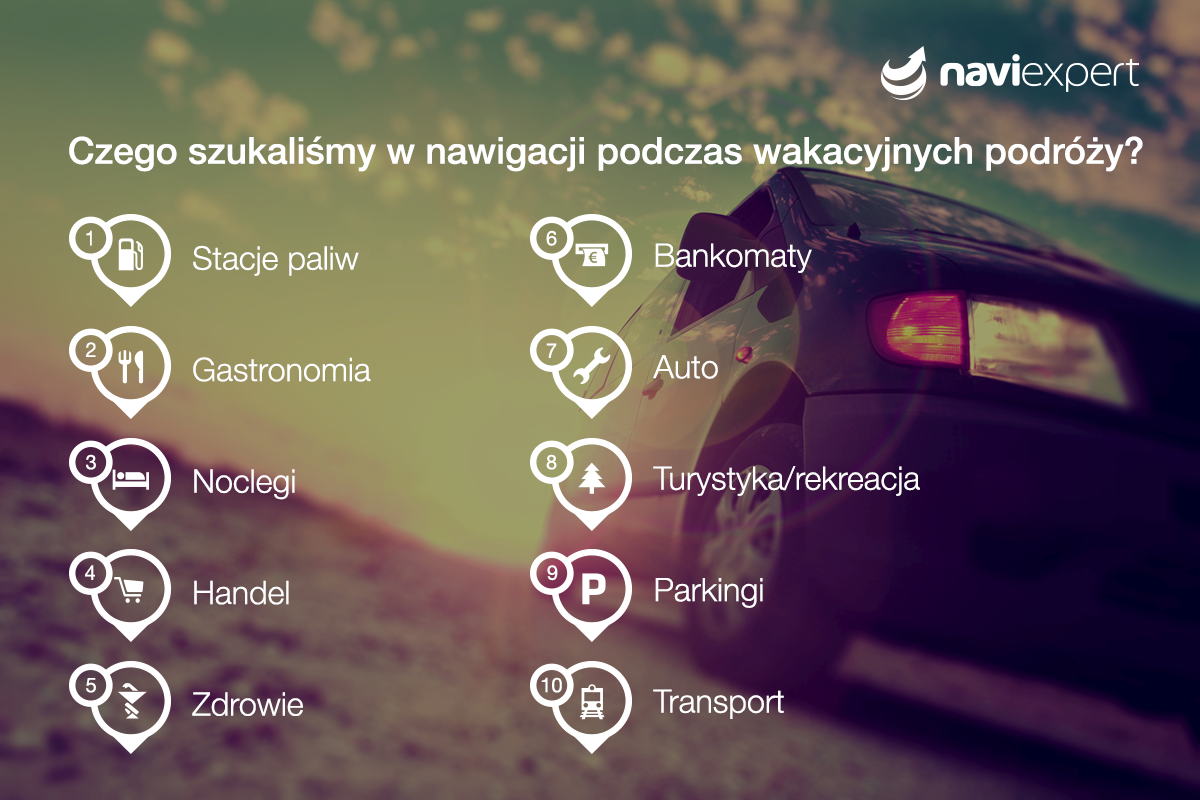 Czego Polacy szukali na wakacjach?