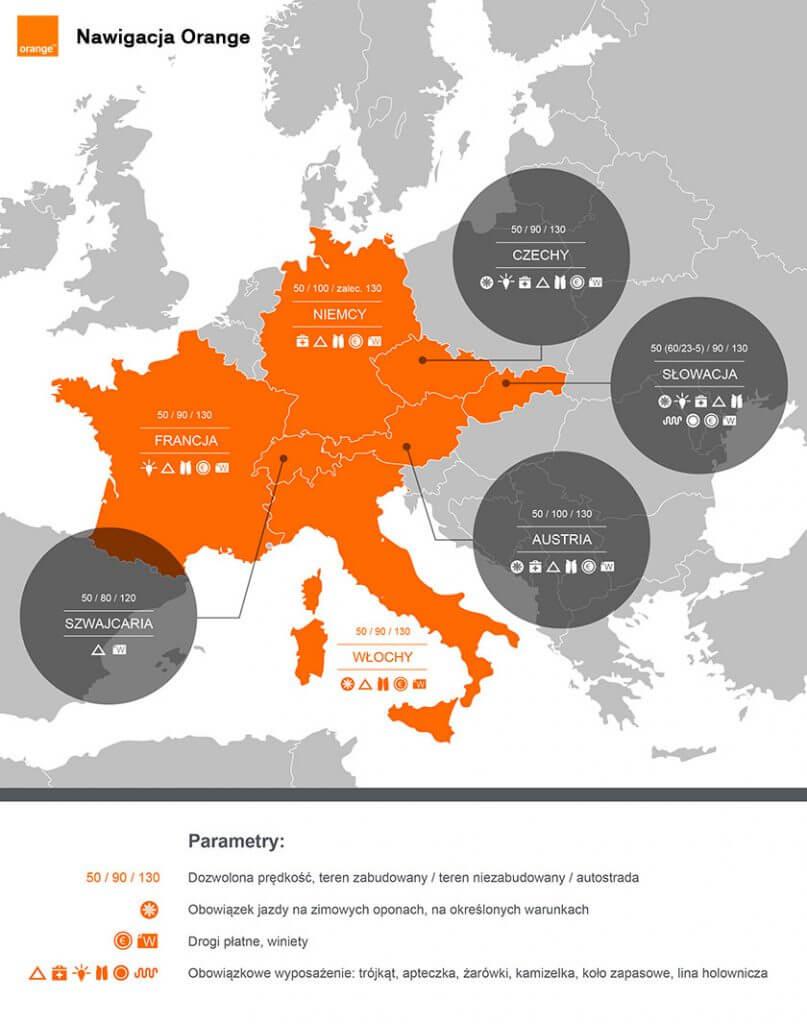 Mapa dozwolonych prędkości w Europie